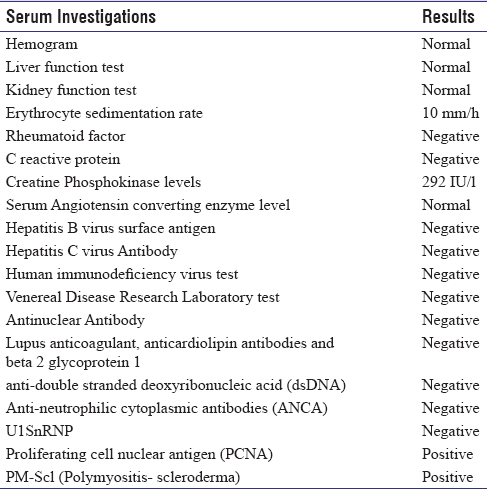 Table 3: Serum Investigations